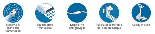 Funzionalità Diagnostic 3001